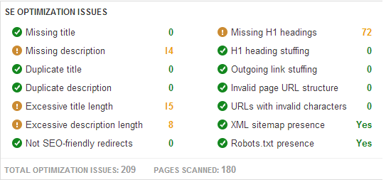 webceo-screenshot-seo-audit