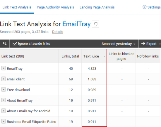 the 'Link Text Analysis' report of the WebCEO Online Internal Links Optimization tool