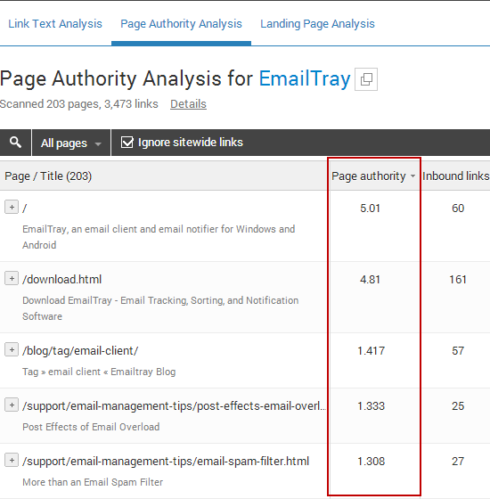 the 'Page Authority Analysis' report of the WebCEO Online Internal Links Optimization tool