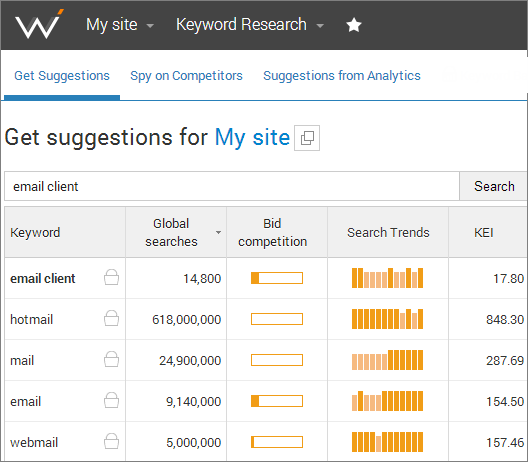 Get Keyword Suggestions report by WebCEO