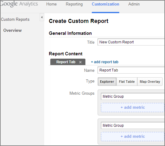 GA Custom report