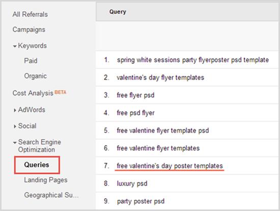 google analytics query keywords