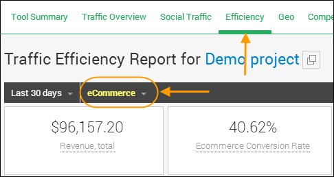 ecommerce-web-analytics-report-webceo