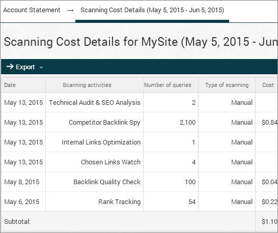 webceo-billing-management