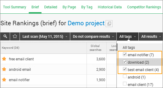 keyword-tags-rank-tracking