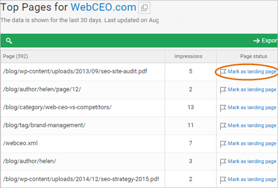 Google Search Analytics-Top Pages