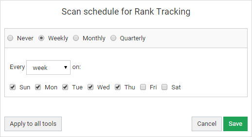 rank-tracker-scan-shedule