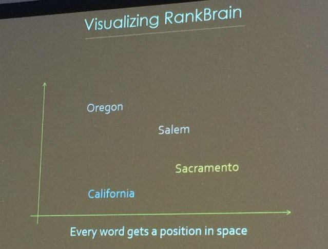 rankbrain-how-it-works