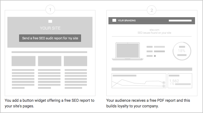 Easy SEO reports for your project