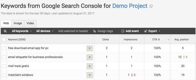 SEO and Google Search Console do mix.