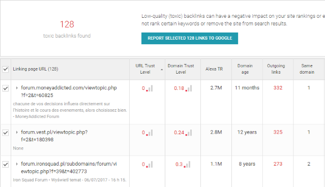 Find toxic links to improve your link building strategy.