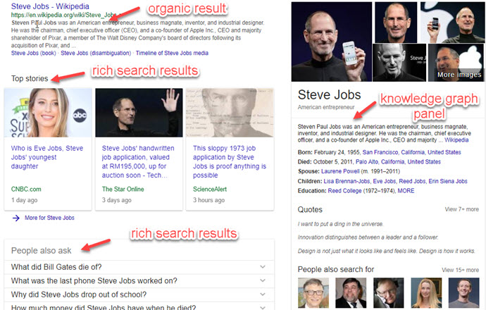rich_search_results_examples