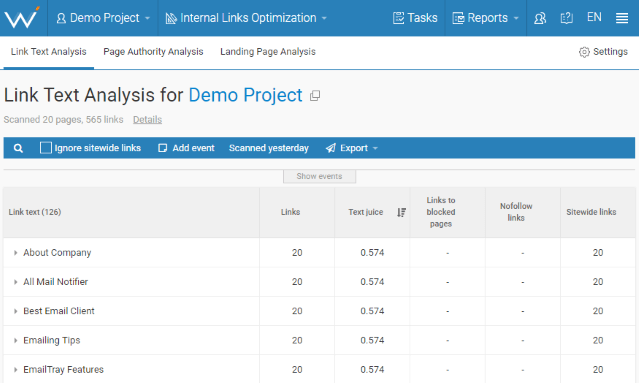 WebCEO's Internal Link Optimization tool.